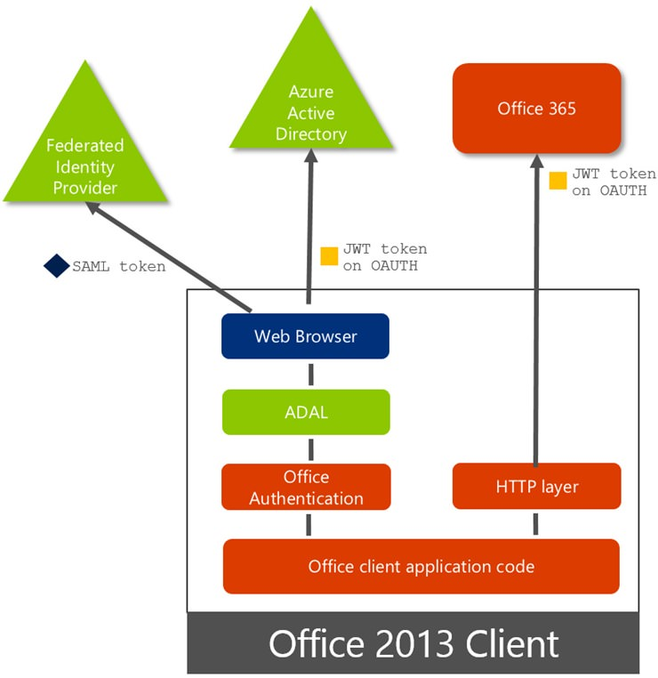 outlook-2016-what-exchange-admins-need-to-know-3