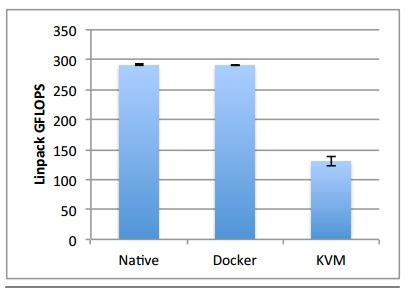 Docker-vs-Virtual-machine-4