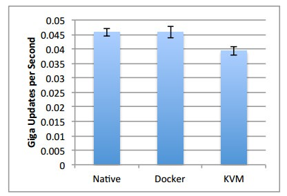 Docker-vs-Virtual-machine-8