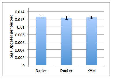 Docker-vs-Virtual-machine-9