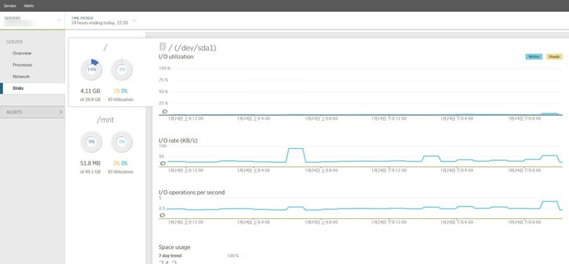 using-newrelic-server-monitor-6