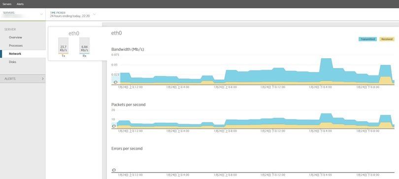 using-newrelic-server-monitor-7