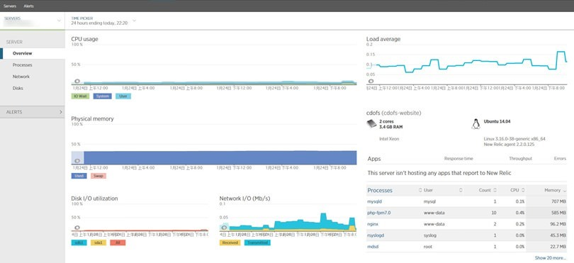 using-newrelic-server-monitor-8