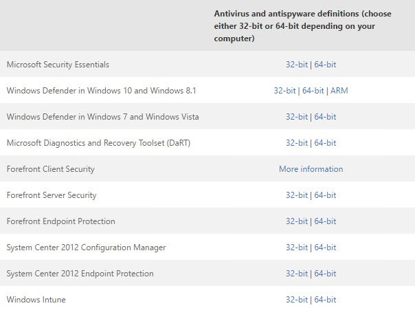 download-windows-defender-offline-updates-2