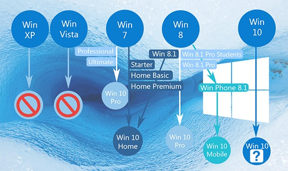 windows-10-deployment-basic-concepts-4