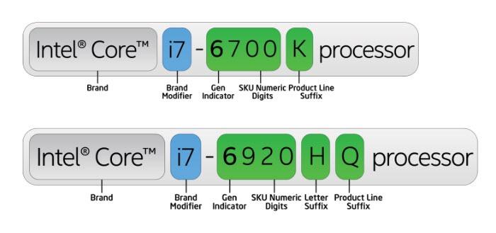 intel-core-i3-vs-i5-vs-i7-one-really-need-3