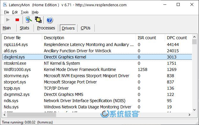 fix-high-cpu-usage-system-interrupts-5
