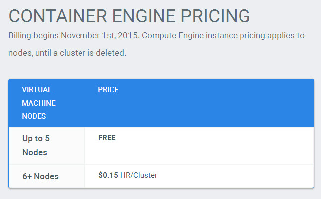 Google-Container-Enginprice-Price-2