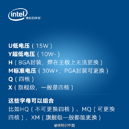 Intel-mobile-CPU-suffix-2
